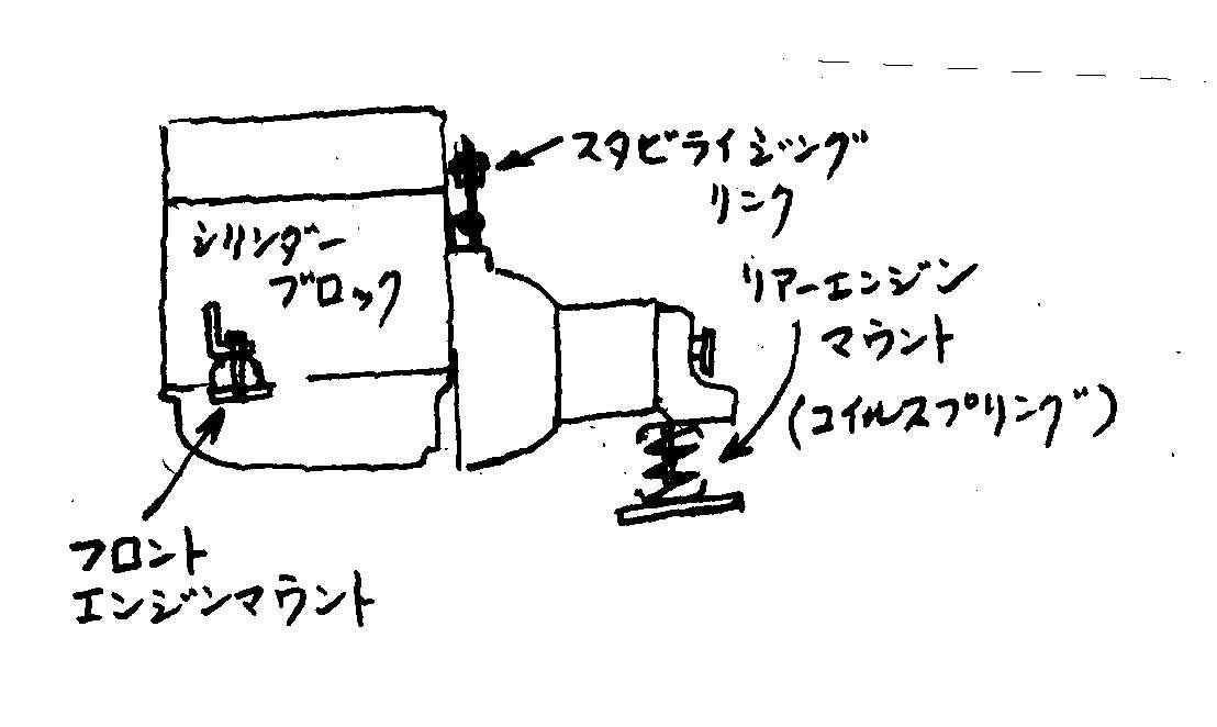 エンジン マウント イメージ 1.jpg