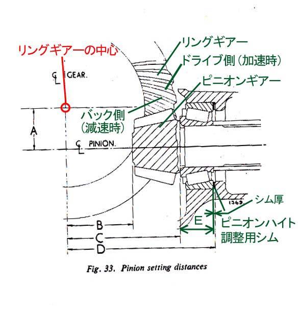 final drive pinion height_edited-1.jpg